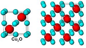 Copper Oxide Powder (CuO and Cu2O)
